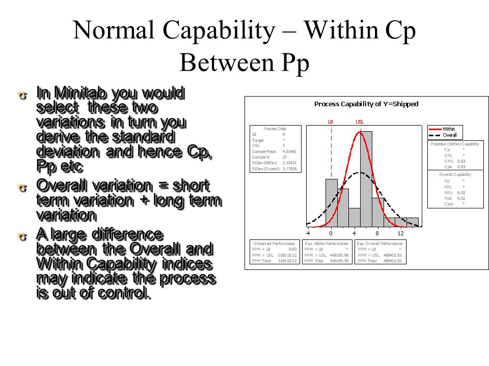 Normal Capability – Within Cp Between Pp