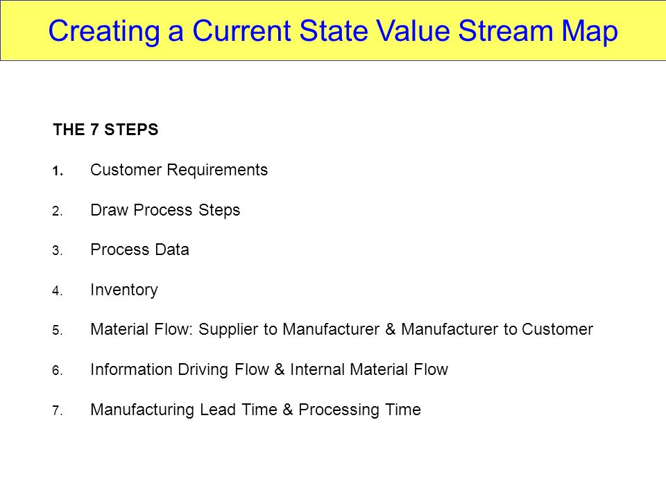 Creating a Current State Value Stream Map
