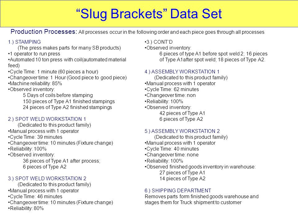 Slug Brackets Data Set