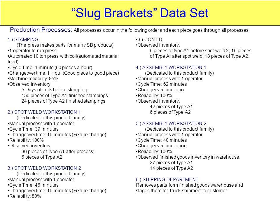 Slug Brackets Data Set