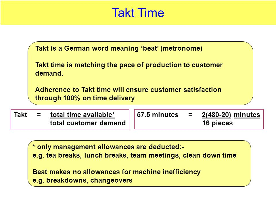 Takt Time Takt is a German word meaning 'beat' (metronome)