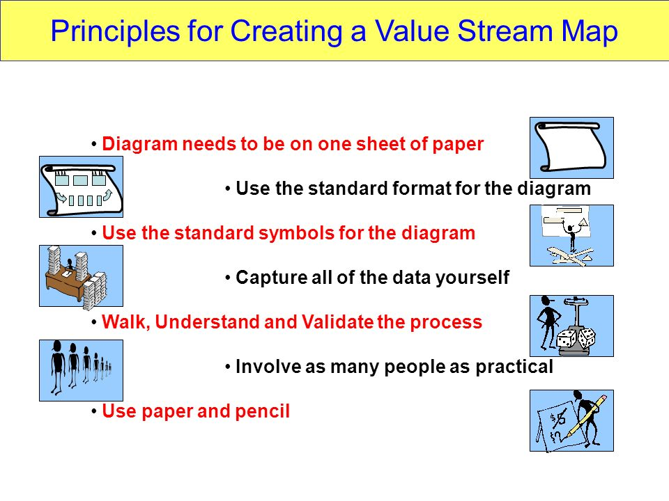 Principles for Creating a Value Stream Map