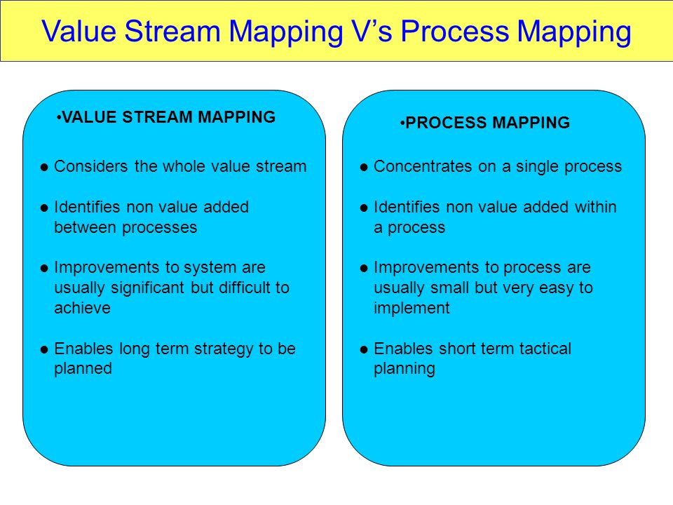 Value Stream Mapping V's Process Mapping