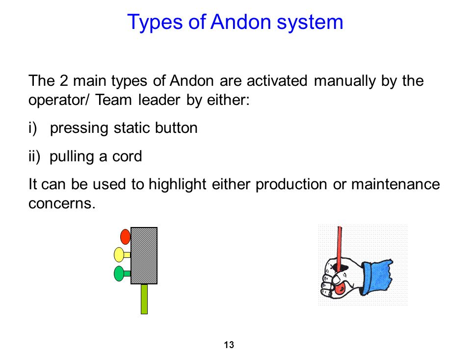 Types of Andon system The 2 main types of Andon are activated manually by the operator/ Team leader by either: