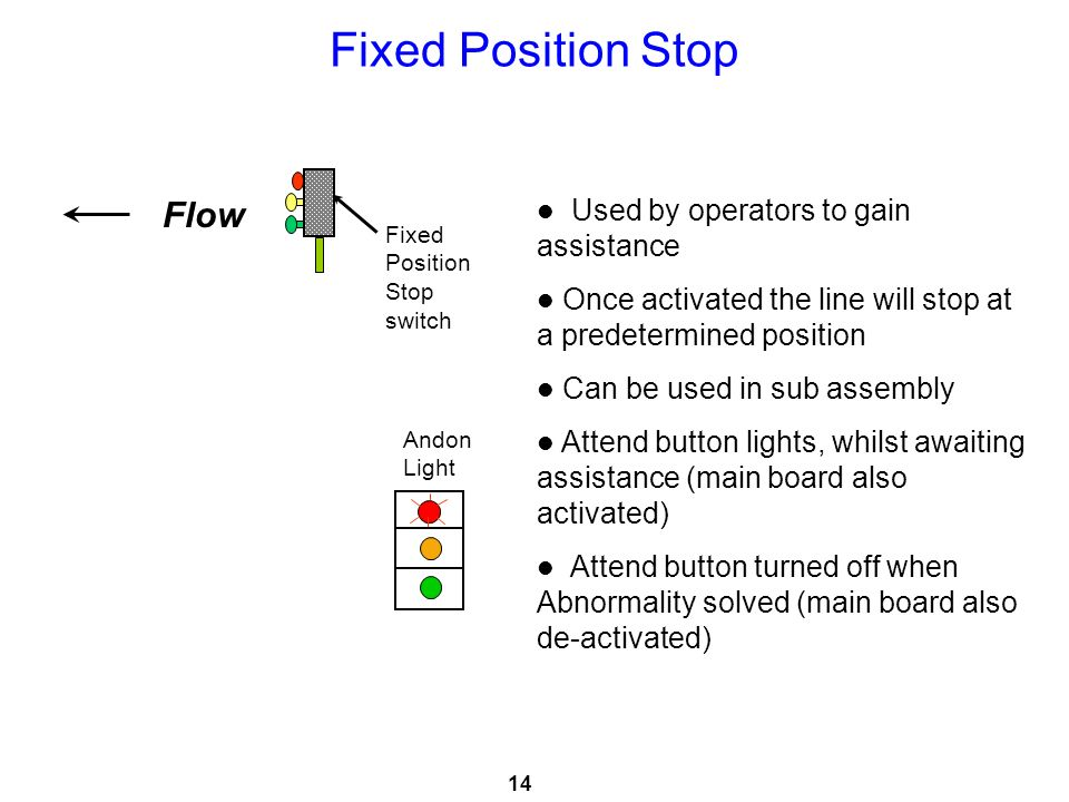 Fixed Position Stop Flow Used by operators to gain assistance
