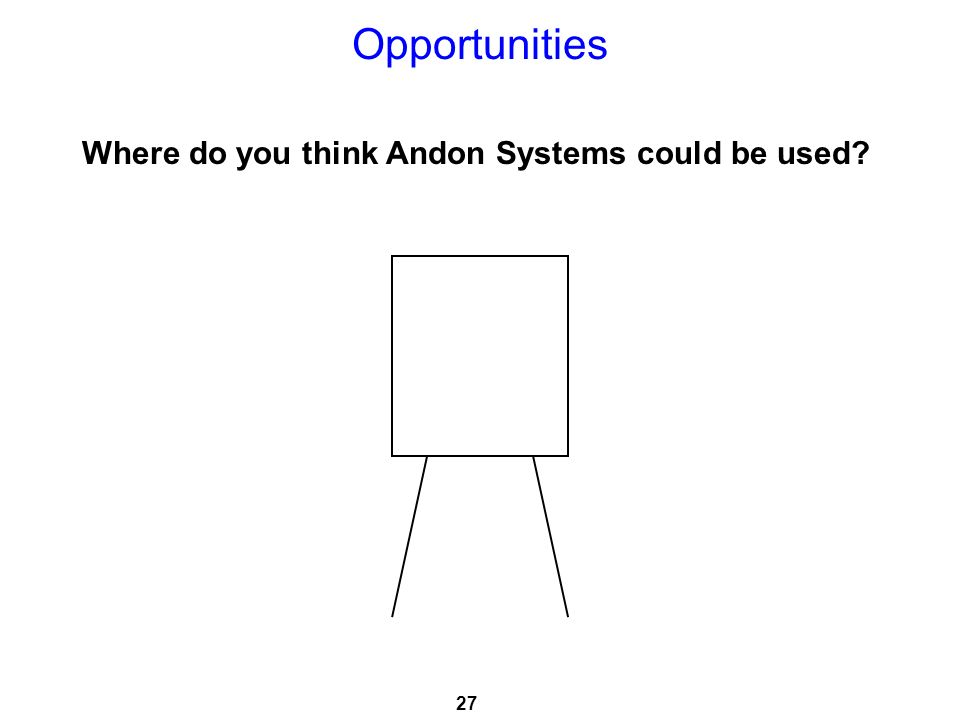 Where do you think Andon Systems could be used