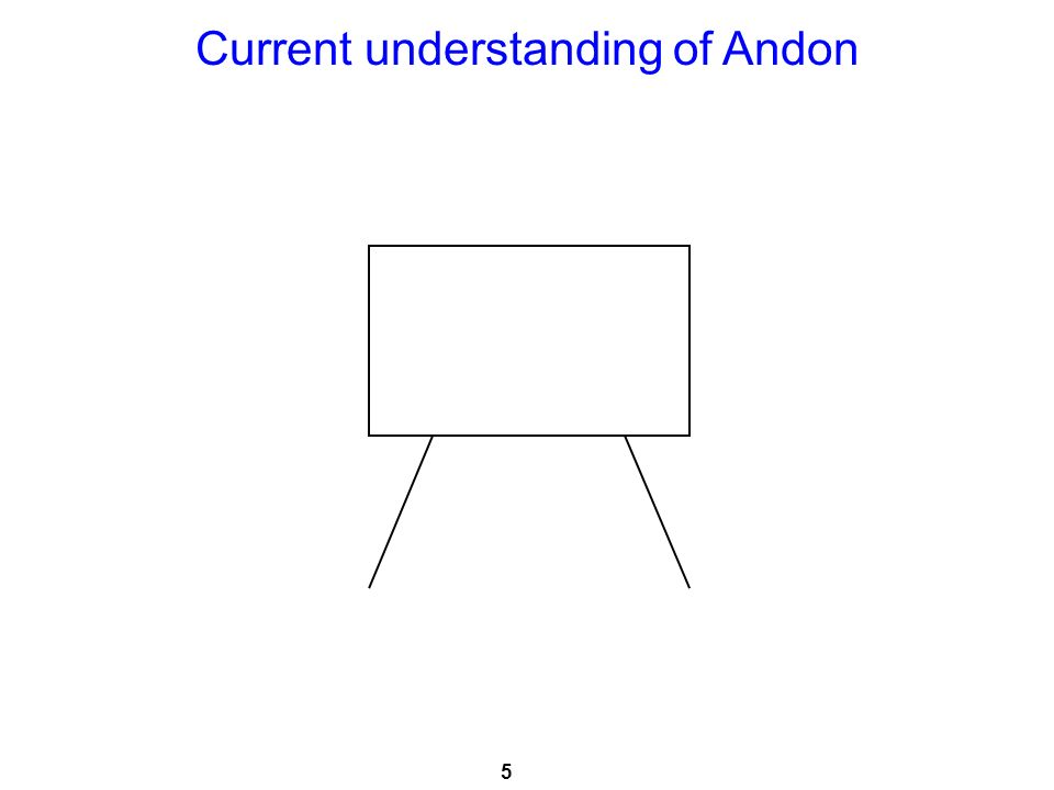 Current understanding of Andon