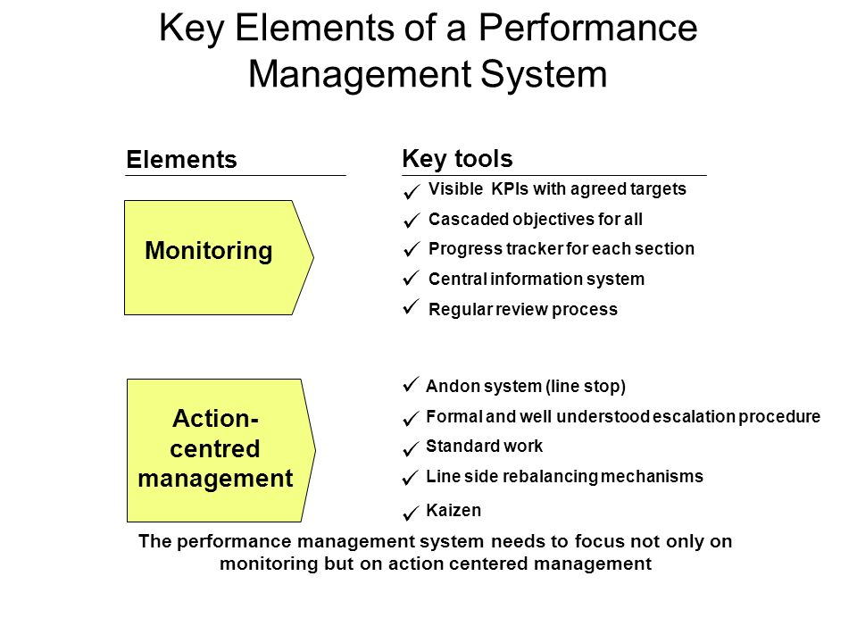 Key Elements of a Performance Management System