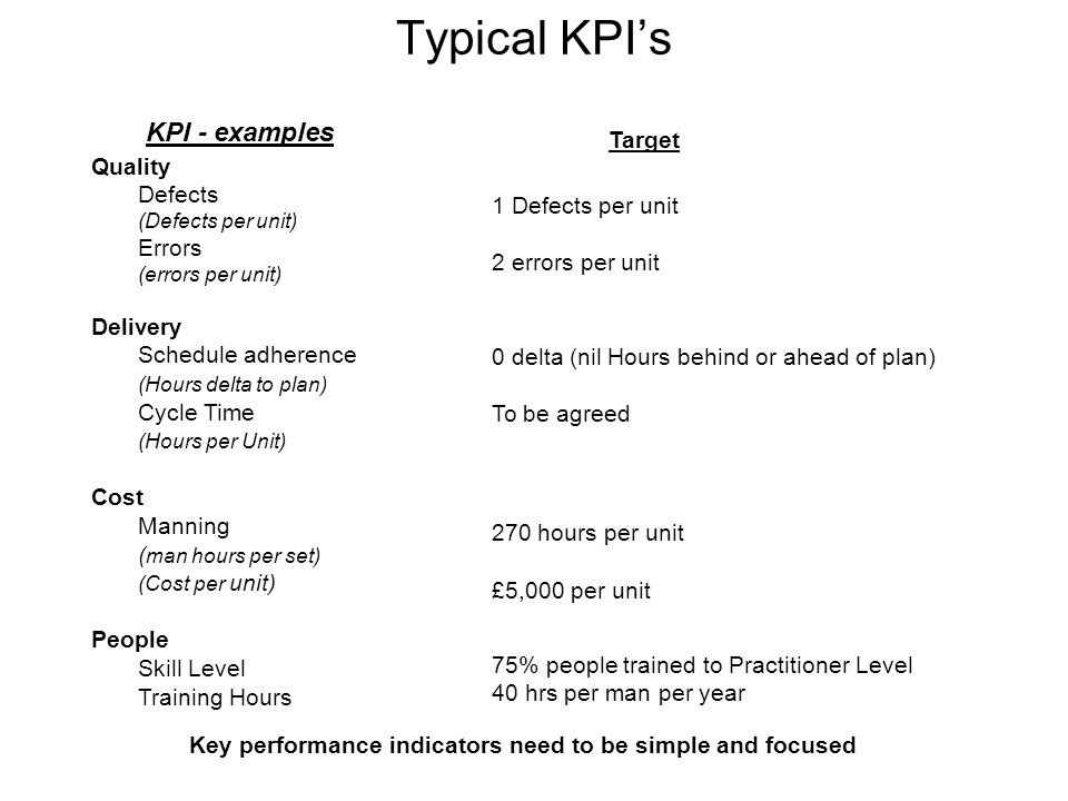 Key performance indicators need to be simple and focused