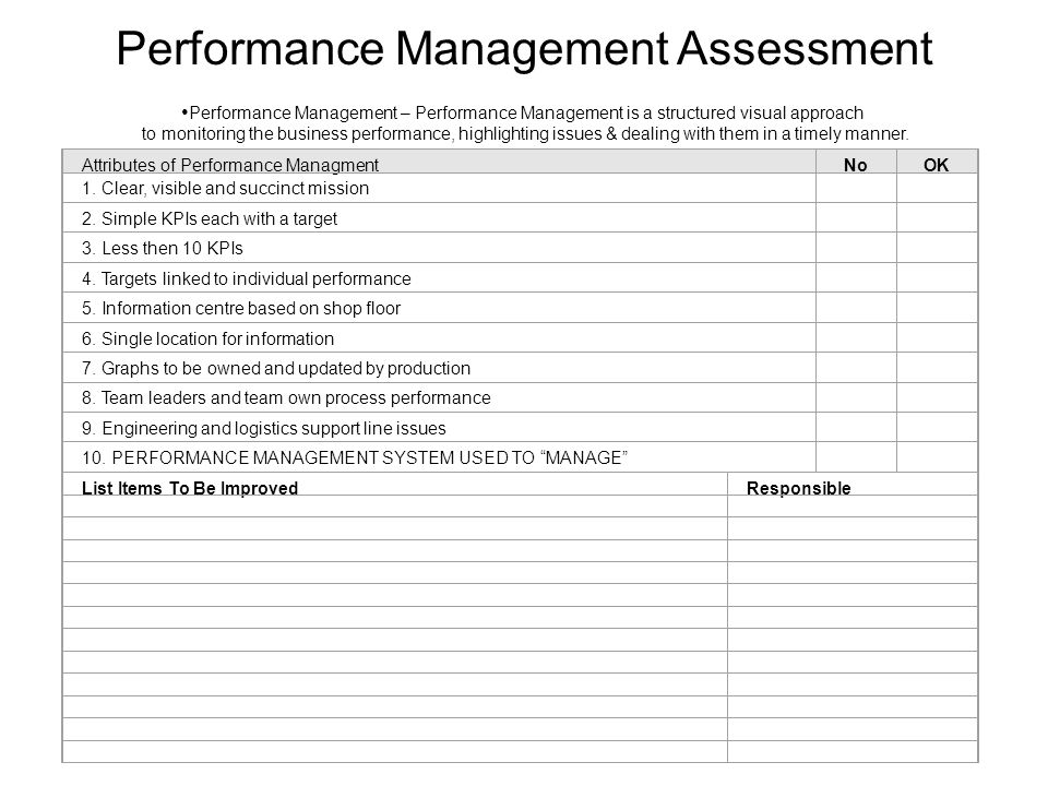 Performance Management Assessment
