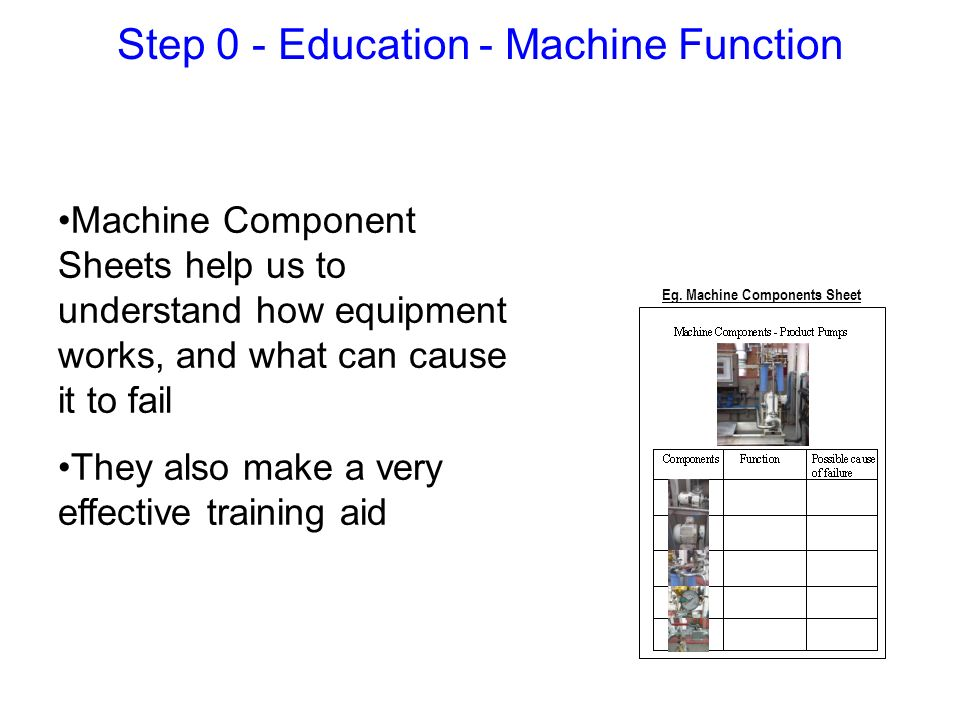 Eg. Machine Components Sheet