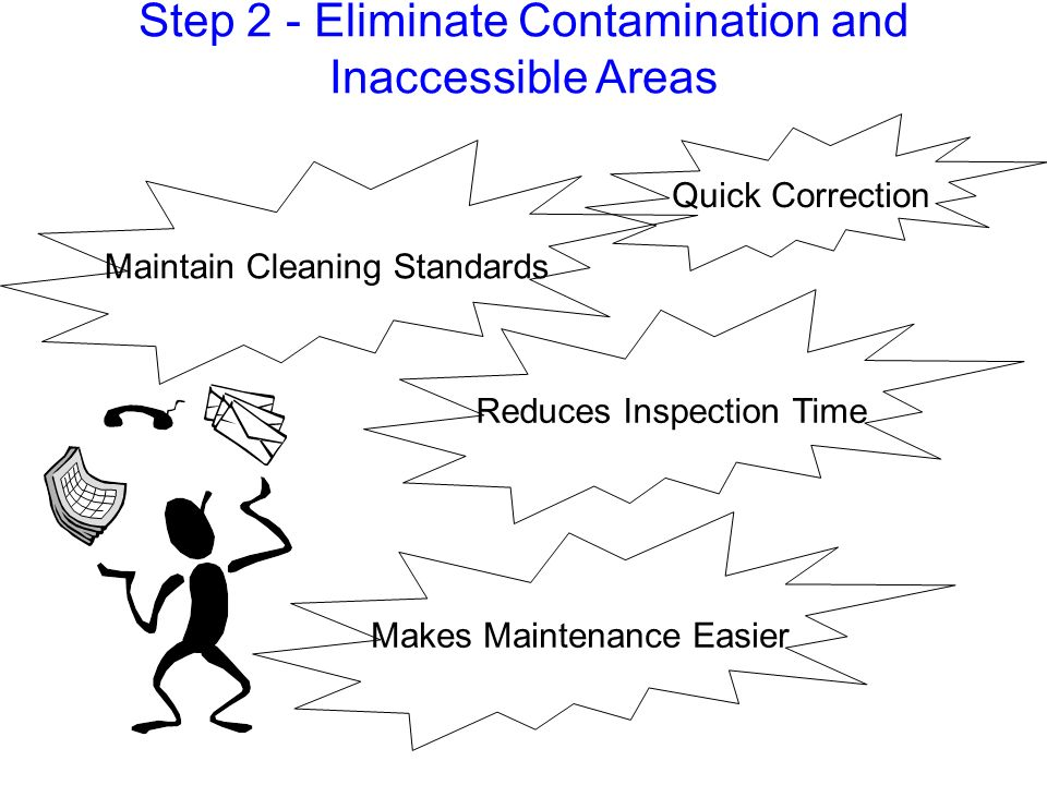 Step 2 - Eliminate Contamination and Inaccessible Areas