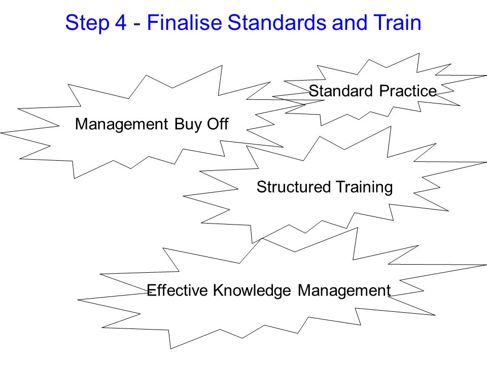 Step 4 - Finalise Standards and Train