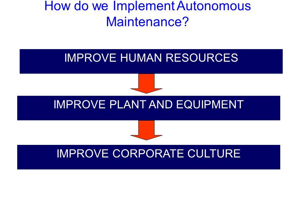 How do we Implement Autonomous Maintenance