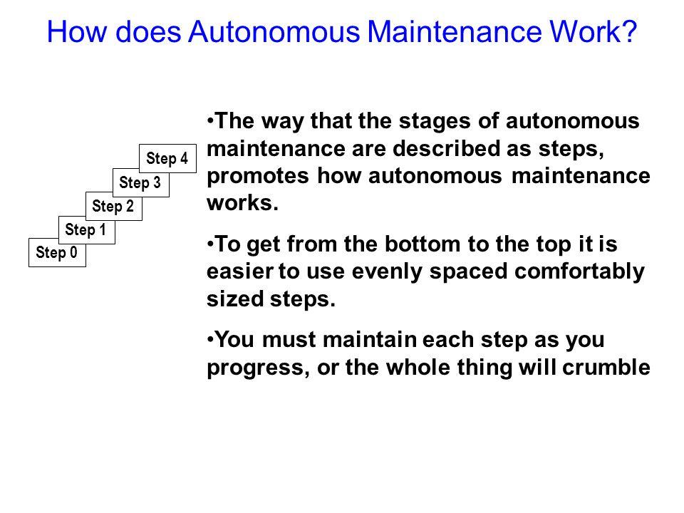 How does Autonomous Maintenance Work