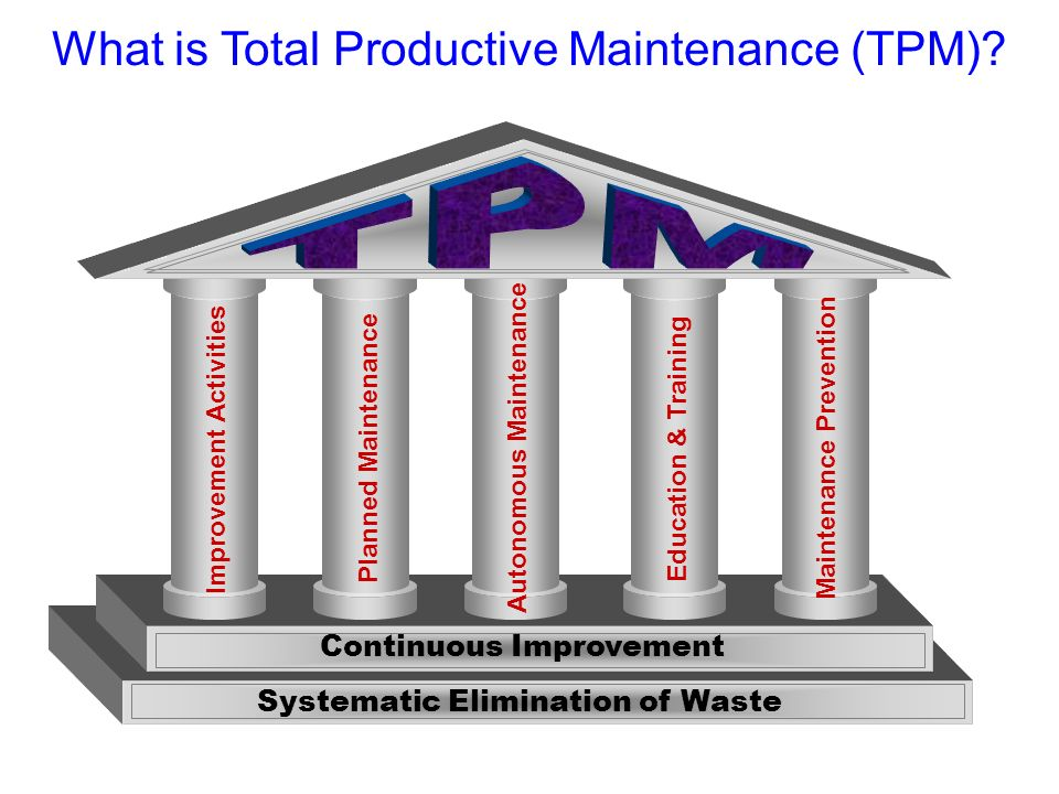 TPM What is Total Productive Maintenance (TPM) Continuous Improvement
