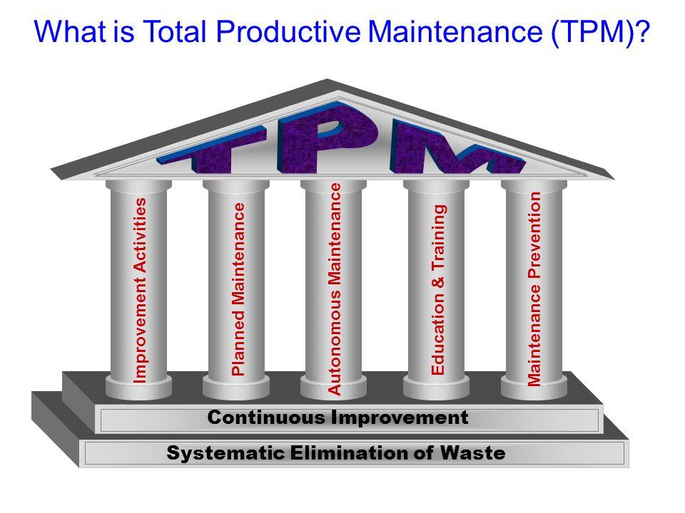 TPM What is Total Productive Maintenance (TPM) Continuous Improvement