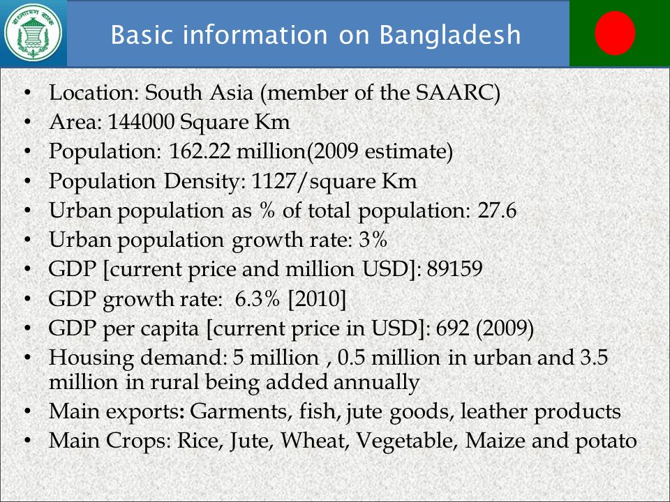Basic information on Bangladesh