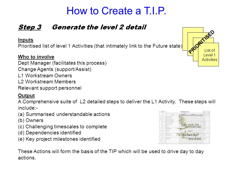 How to Create a T.I.P. Step 3 Generate the level 2 detail PRIORITISED