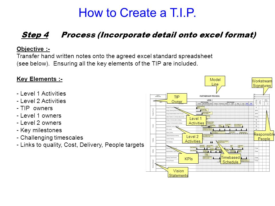 How to Create a T.I.P. Step 4 Process (Incorporate detail onto excel format) Objective :-