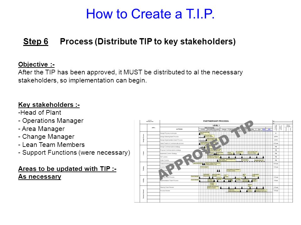 How to Create a T.I.P. APPROVED TIP