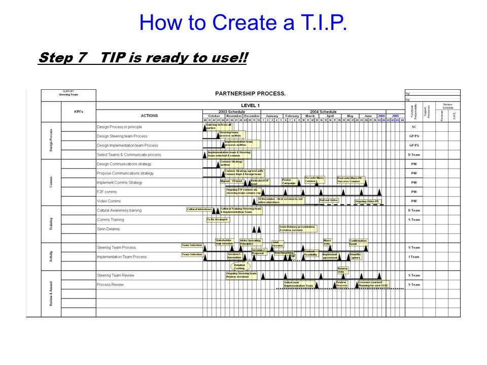 How to Create a T.I.P. Step 7 TIP is ready to use!! Slide Verbal