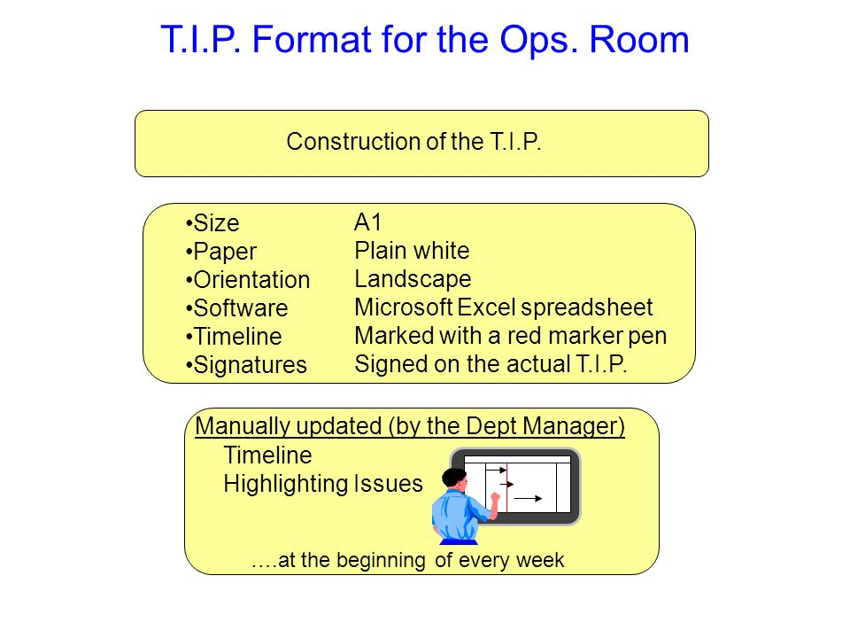 T.I.P. Format for the Ops. Room