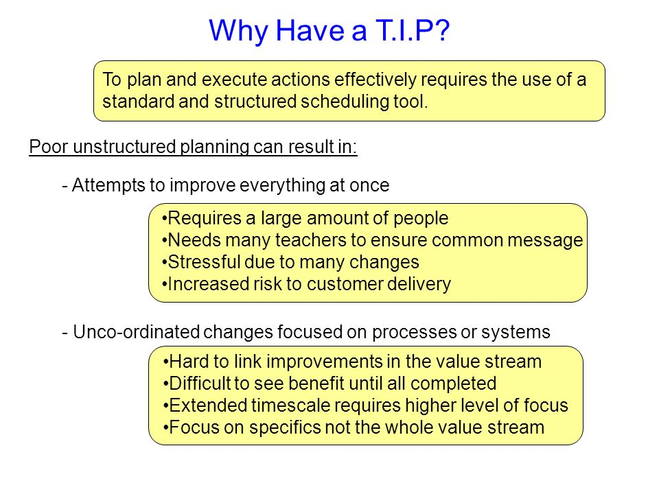 Why Have a T.I.P To plan and execute actions effectively requires the use of a. standard and structured scheduling tool.