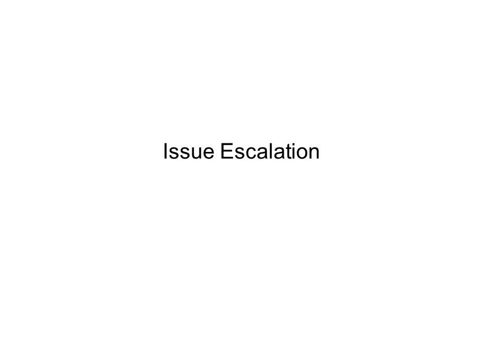 Issue Escalation Slide Verbal Flip Chart Training Matl. Photo Prepared