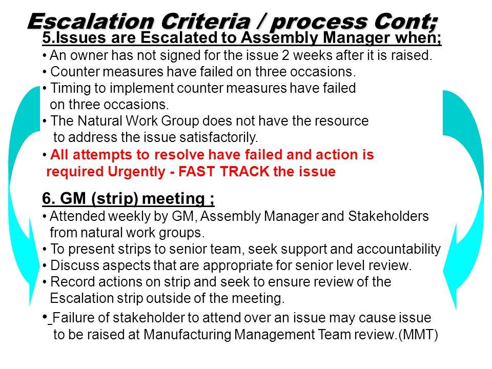 Escalation Criteria / process Cont;