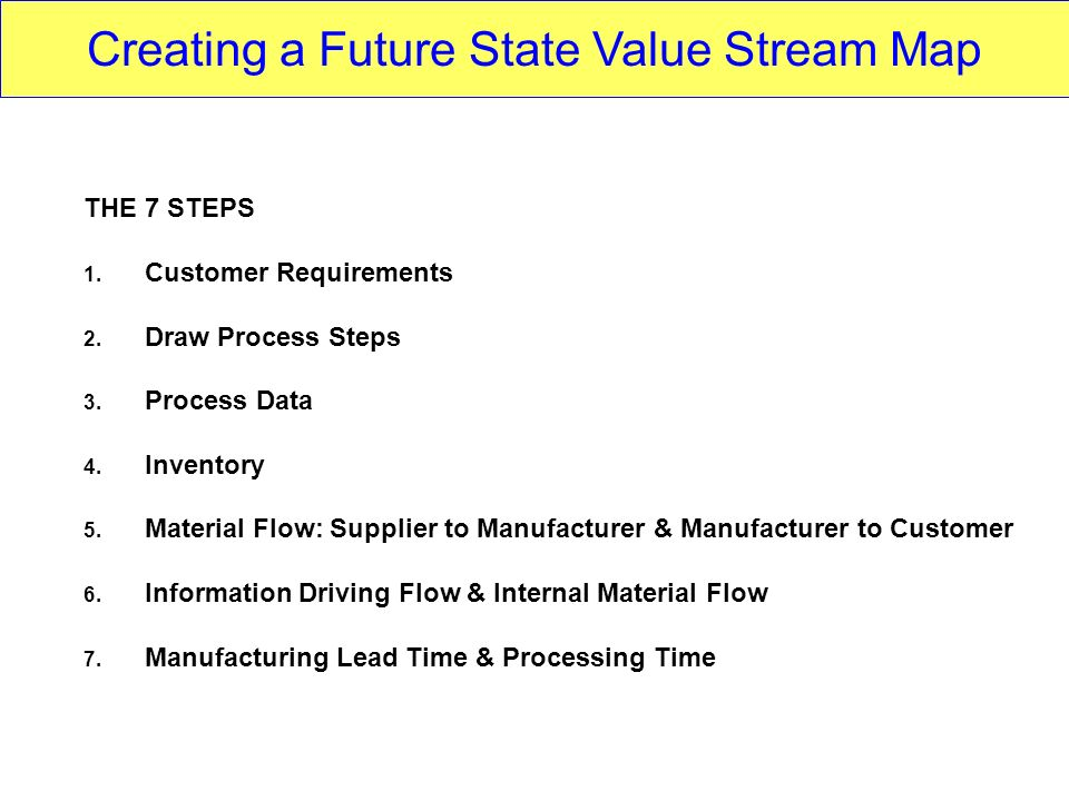 Creating a Future State Value Stream Map