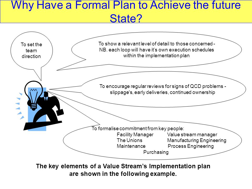 Why Have a Formal Plan to Achieve the future State