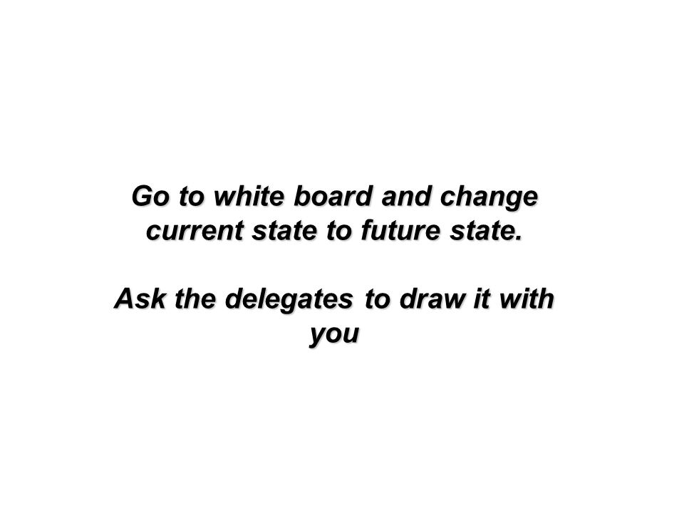 Go to white board and change current state to future state.