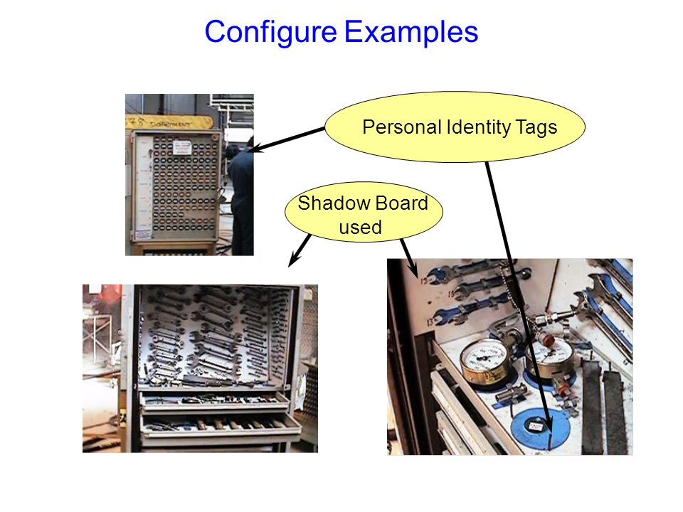 Configure Examples Personal Identity Tags Shadow Board used