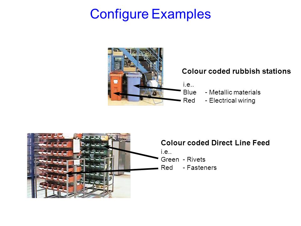 Configure Examples Colour coded rubbish stations