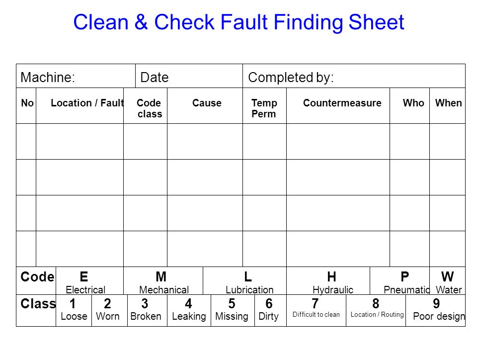 Clean & Check Fault Finding Sheet