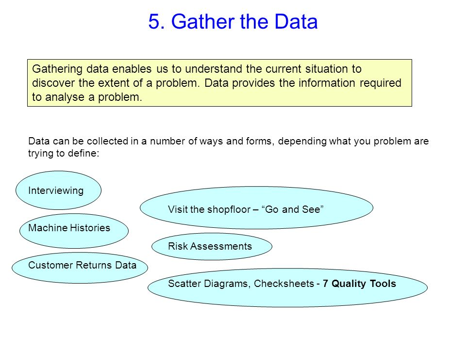 5. Gather the Data