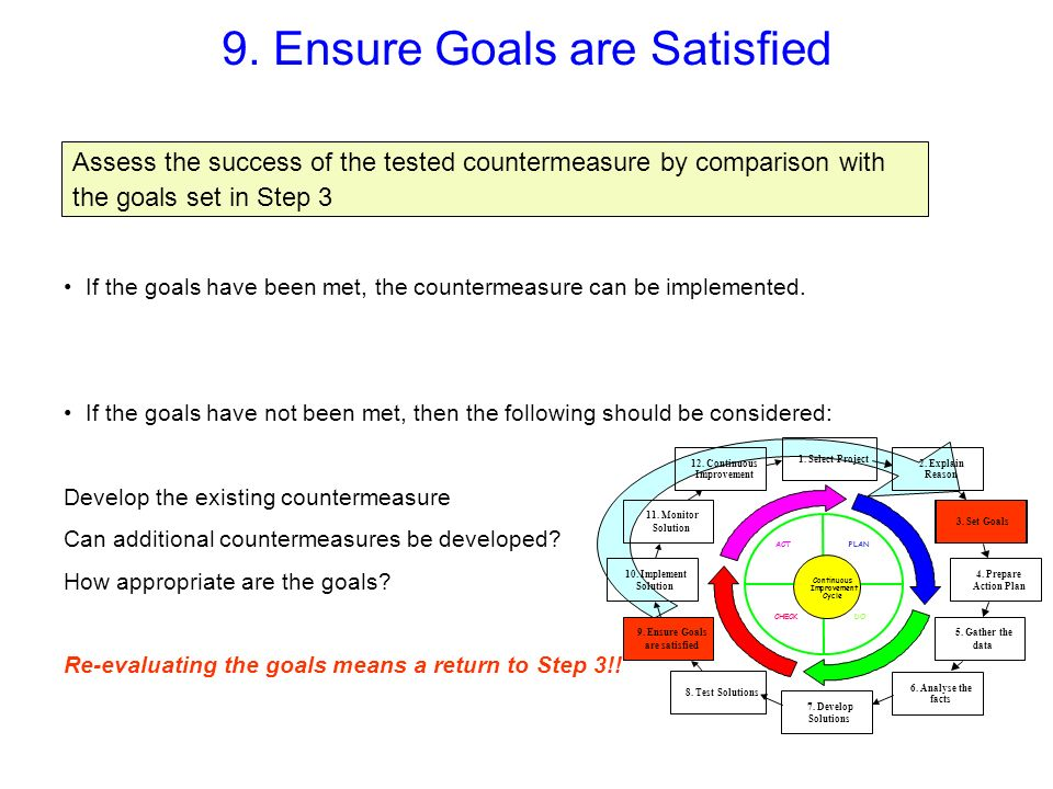 9. Ensure Goals are Satisfied