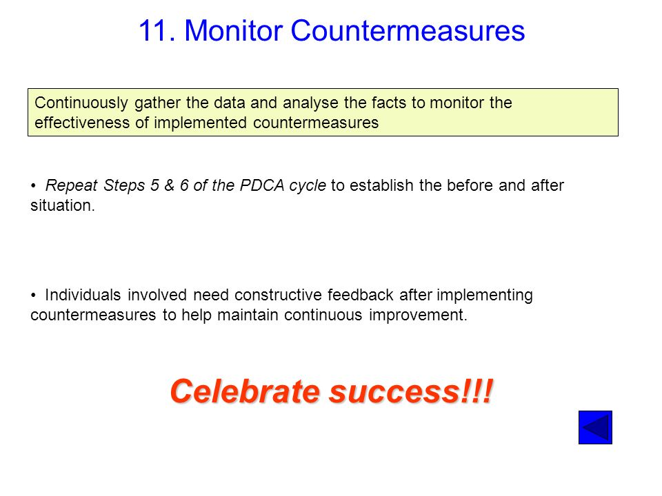 11. Monitor Countermeasures