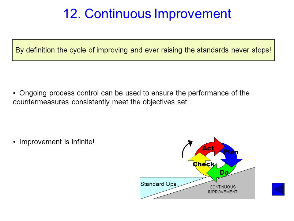 12. Continuous Improvement