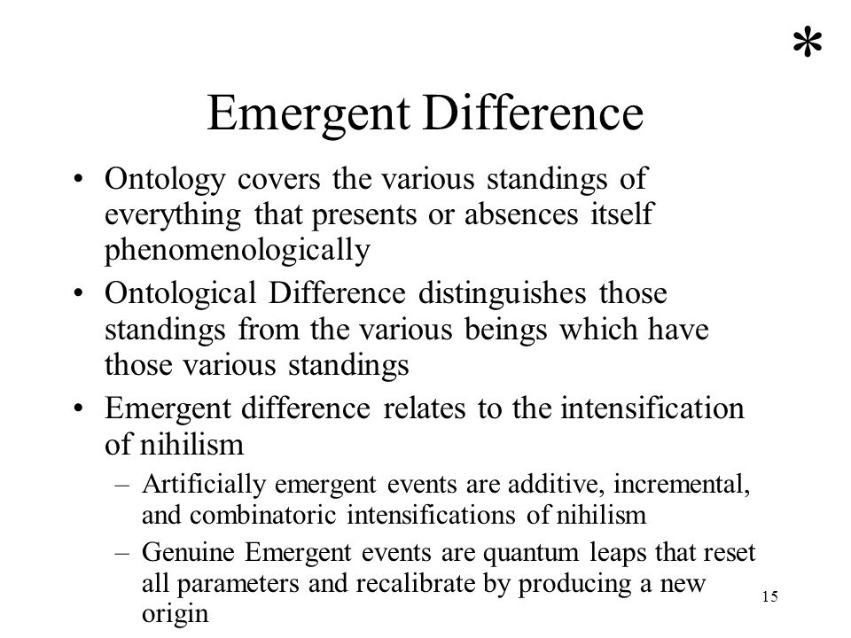 * Emergent Difference. Ontology covers the various standings of everything that presents or absences itself phenomenologically.