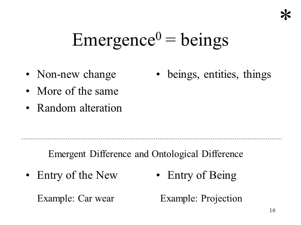 Emergent Difference and Ontological Difference