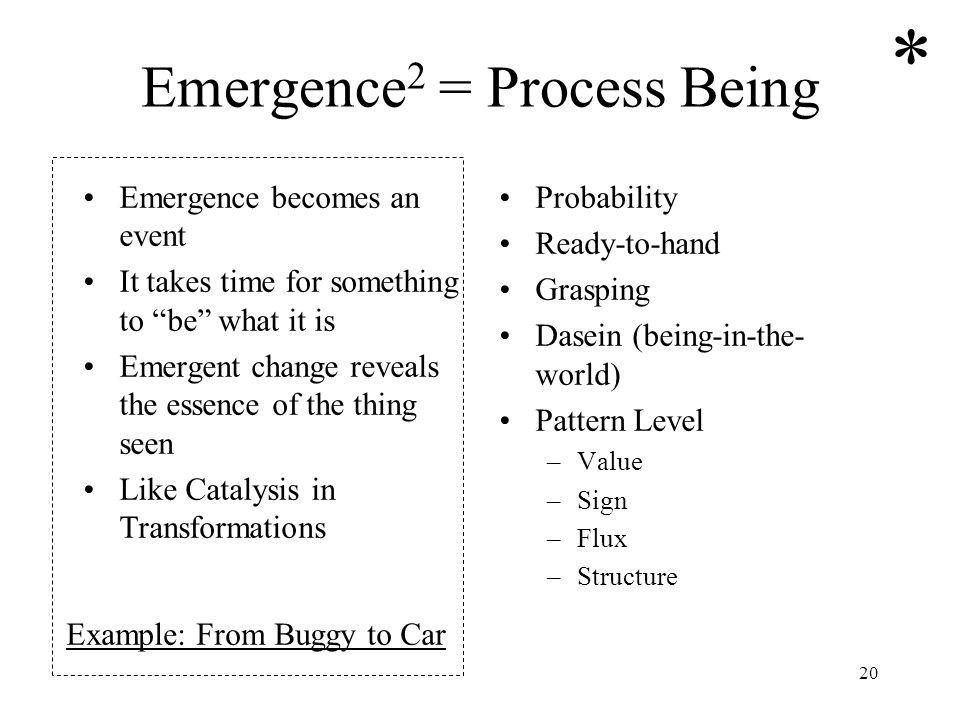 Emergence2 = Process Being