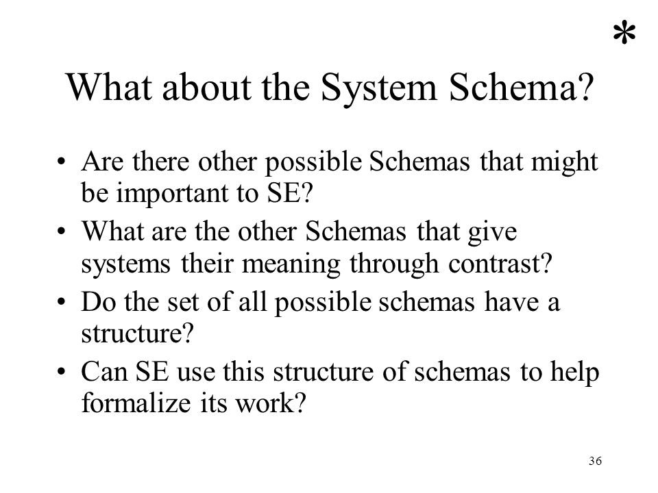 What about the System Schema