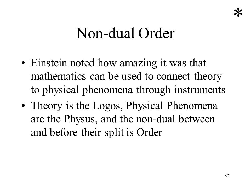 * Non-dual Order. Einstein noted how amazing it was that mathematics can be used to connect theory to physical phenomena through instruments.