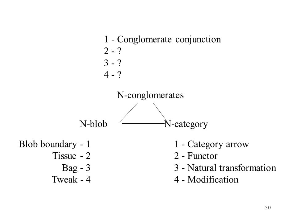1 - Conglomerate conjunction