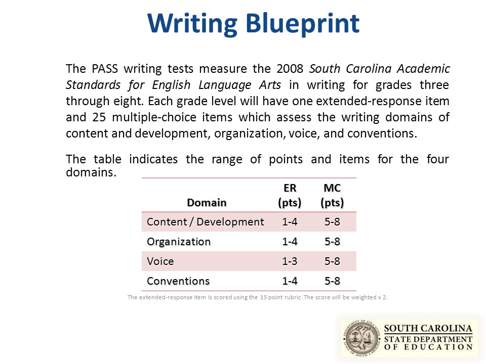 Current information on writing assessment in south carolina ppt writing blueprint malvernweather Images