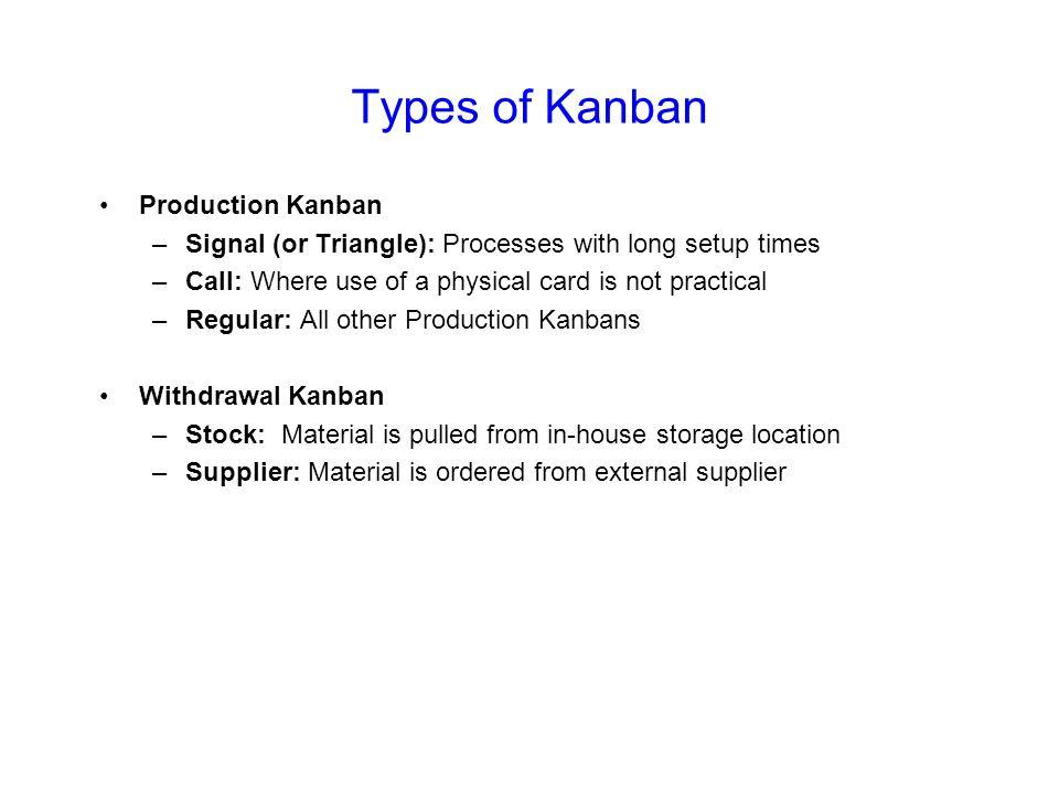 Types of Kanban Production Kanban