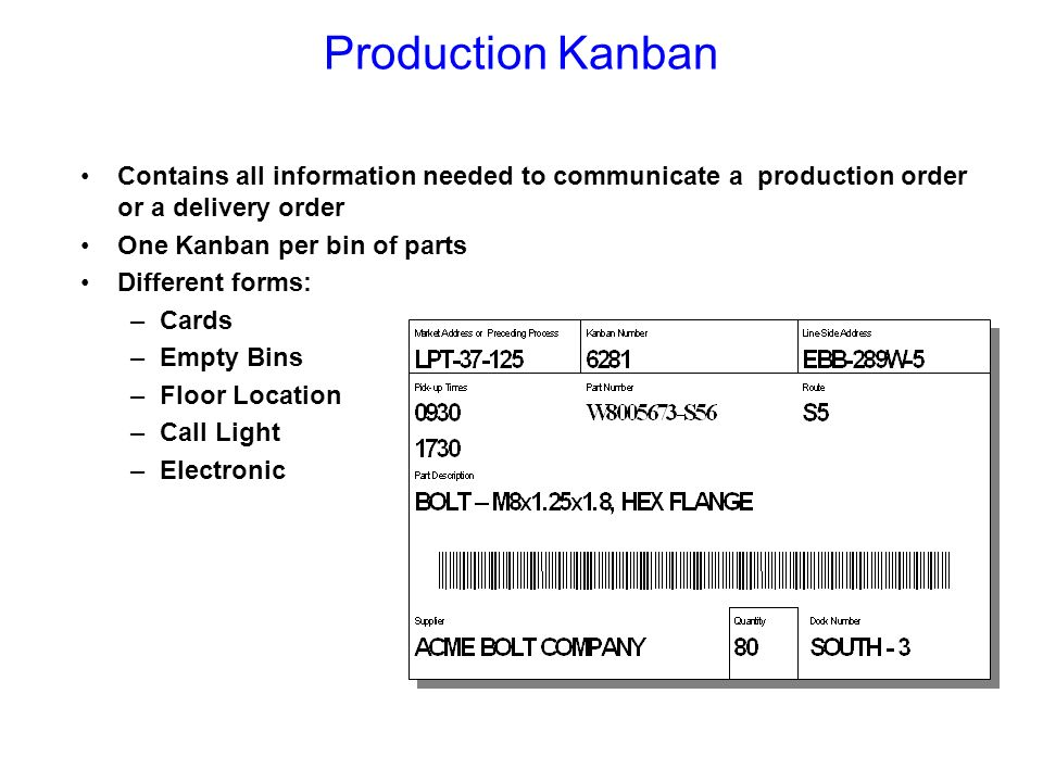 Production Kanban Contains all information needed to communicate a production order or a delivery order.