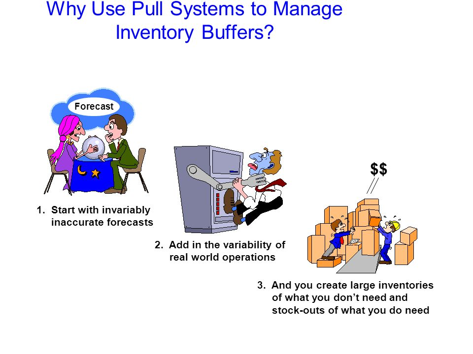 Why Use Pull Systems to Manage Inventory Buffers